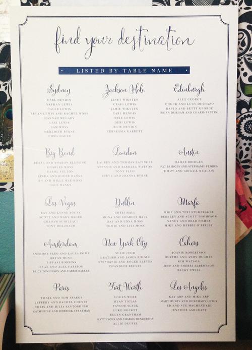 wedding signs, save the date, DIY wedding, DIY invitations, Cantoni calligraphy font,Calligraphy Fonts, Script fonts, Cursive Fonts, Fonts, Fancy Fonts, Wedding Fonts, Fonts for invitations, Best Selling fonts, Most popular fonts, Bold fonts, Fancy letters, Fancy alphabets, Invitation fonts, DIY Wedding, DIY Invitations